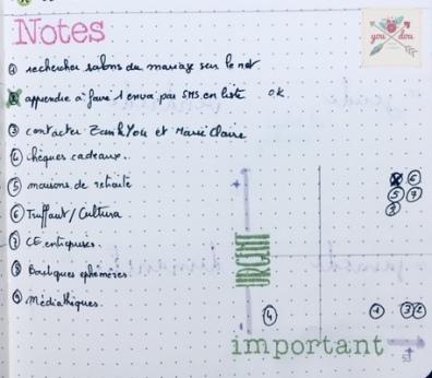 matrice_Priorité-Bujo.jpg